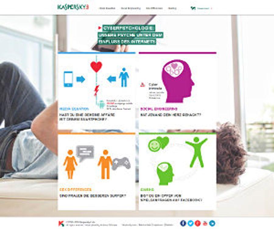 Auctores realisiert Themen-Website Cyberpsychologie für Kaspersky Lab