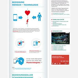 Cyberpsychologie-Themenseite mit Infografik
