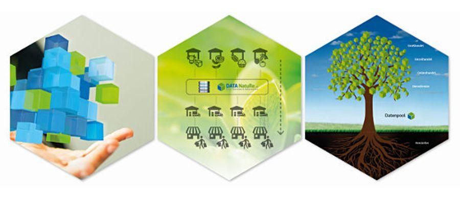 Neuer Bio-Standard entsteht in Neumarkt