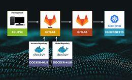 Kubernetes: Komplexe Anwendungen in der Cloud